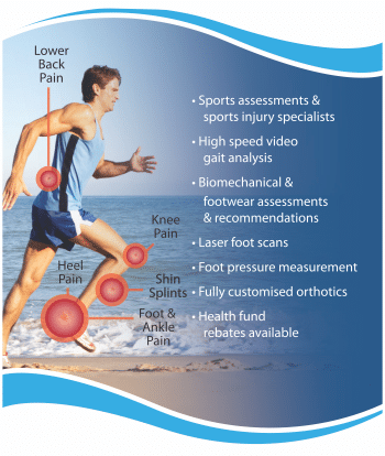 Flyer advertising Sunshine Coast Orthotics & Podiatry - Podiatry services